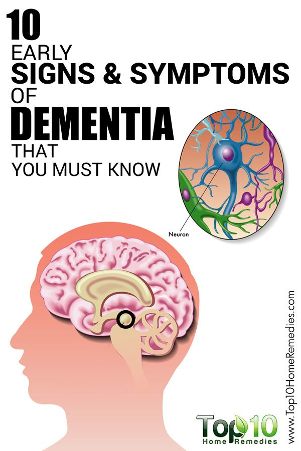 10 Early Signs and Symptoms of #Dementia That You Must Know