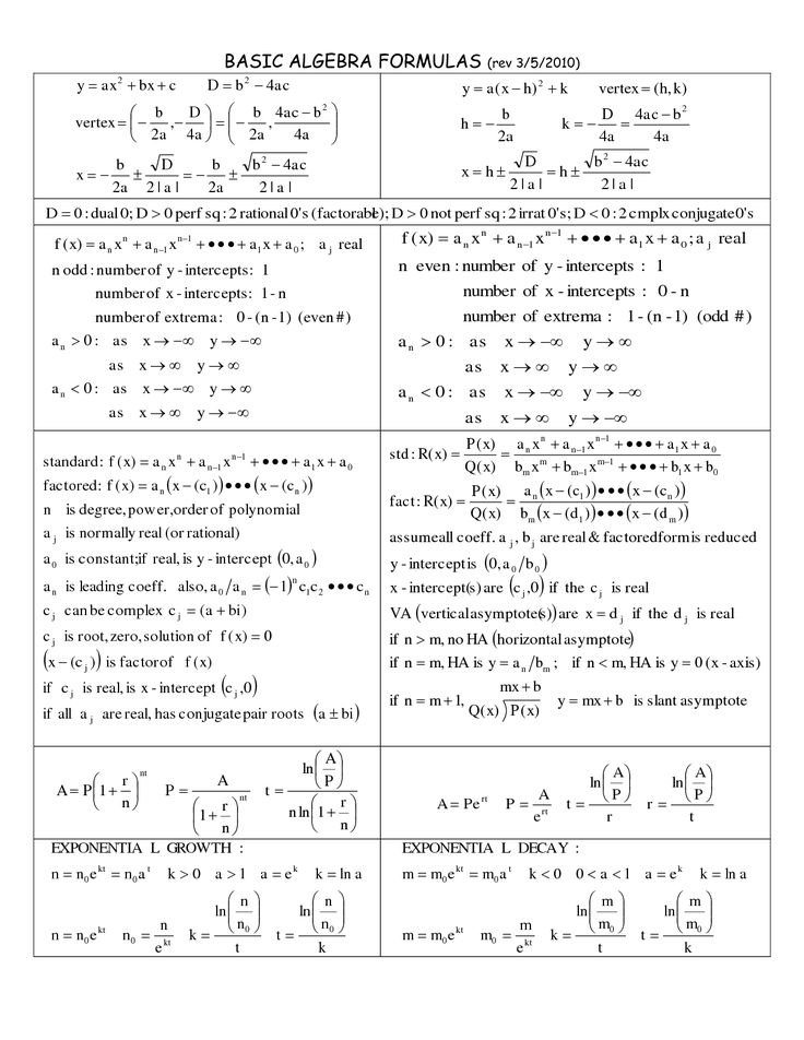 formulas | Basic Algebra Formulas
