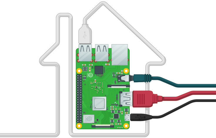 Home automation add-ons for Raspberry Pi