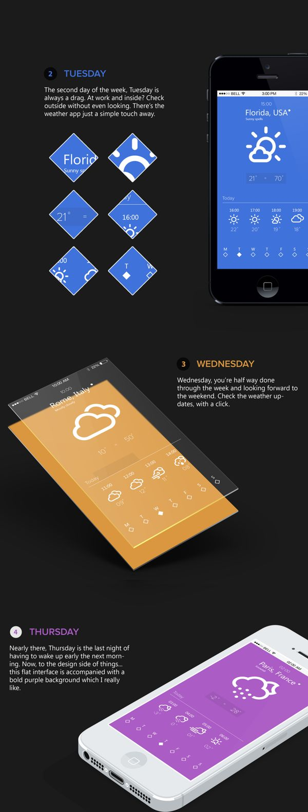 Weather iOS7 by Harvey Lorimer, via Behance