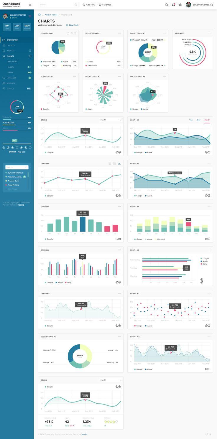 Dashboard Admin Panel PSD Template by laaqiq on @creativemarket