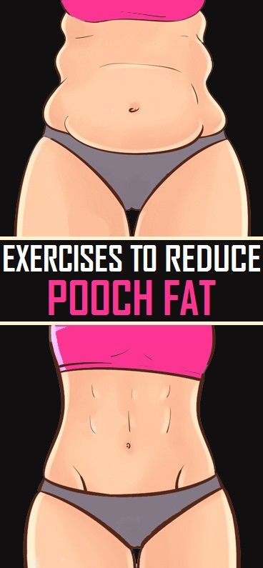 Simple Exercises to Reduce pooch Fat..