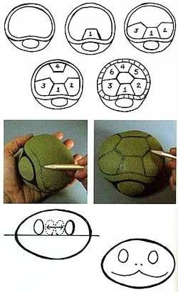 Painted rock turtle - how to