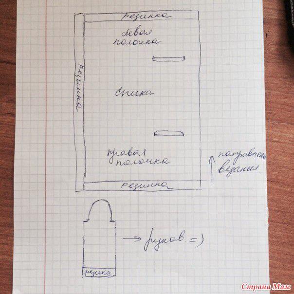 Вязание | Записи в рубрике Вязание | Дневник : LiveInternet - Российский Сервис Онлайн-Дневников