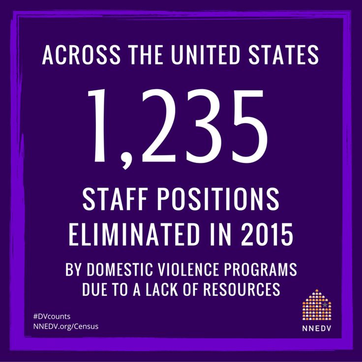 In 2015, more than 1,200 staff positions were eliminated by local domestic violence programs. #DVcounts Learn more: http://NNEDV.org/Census