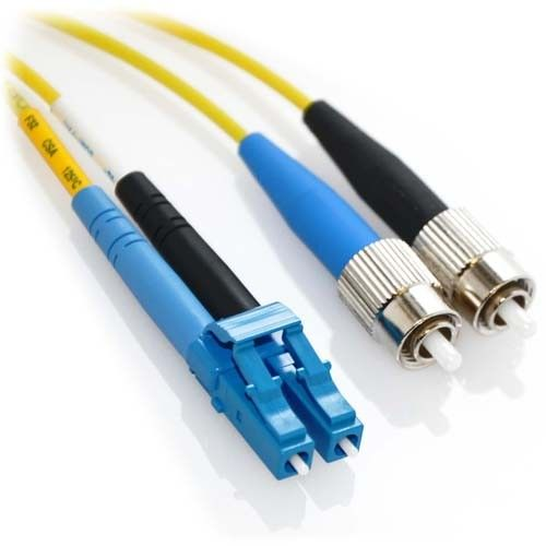 Uses and Benefits of Optical Fiber #Cables