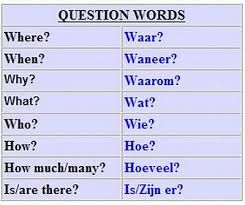 Dutch question words