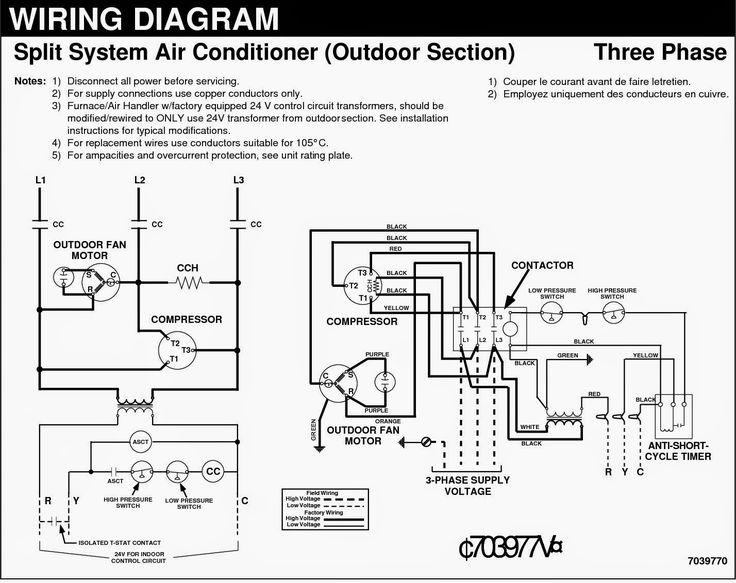 3 Phase Wiring Diagram For House Electrical circuit