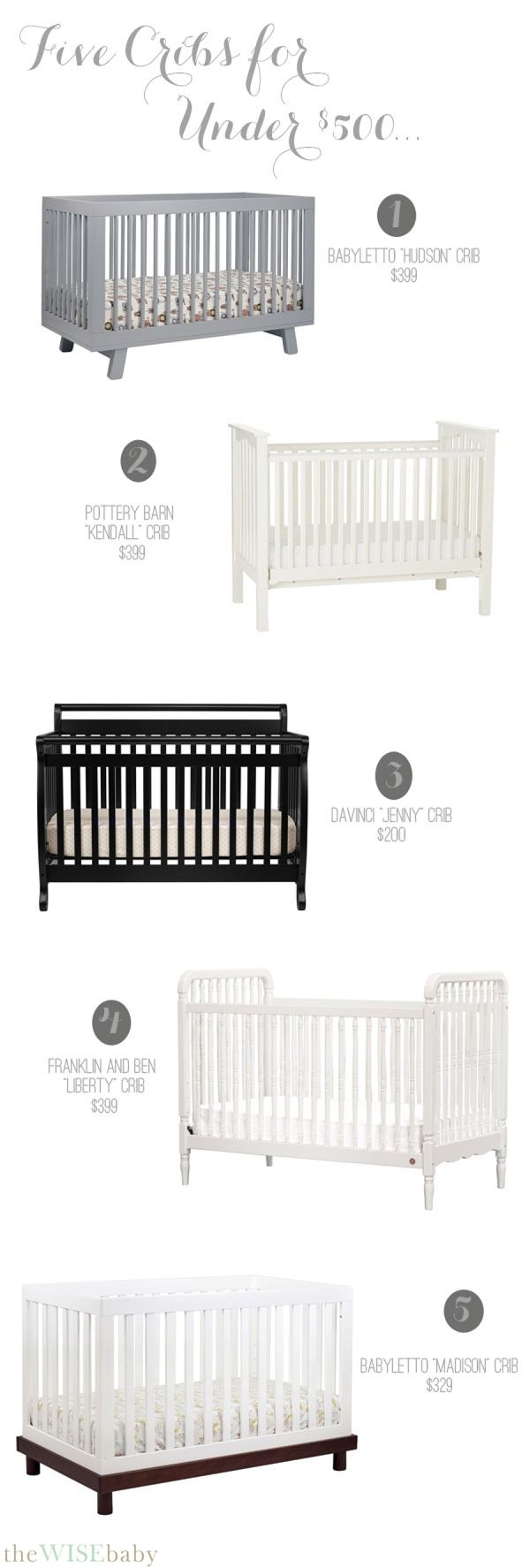 Crib for sale vernon bc - Finding The Perfect Crib Can Be Tough Especially Because Most Of Us Mamas Are On A Budget For Our Nursery Today S Post Features 5 Affordable Baby Cribs T