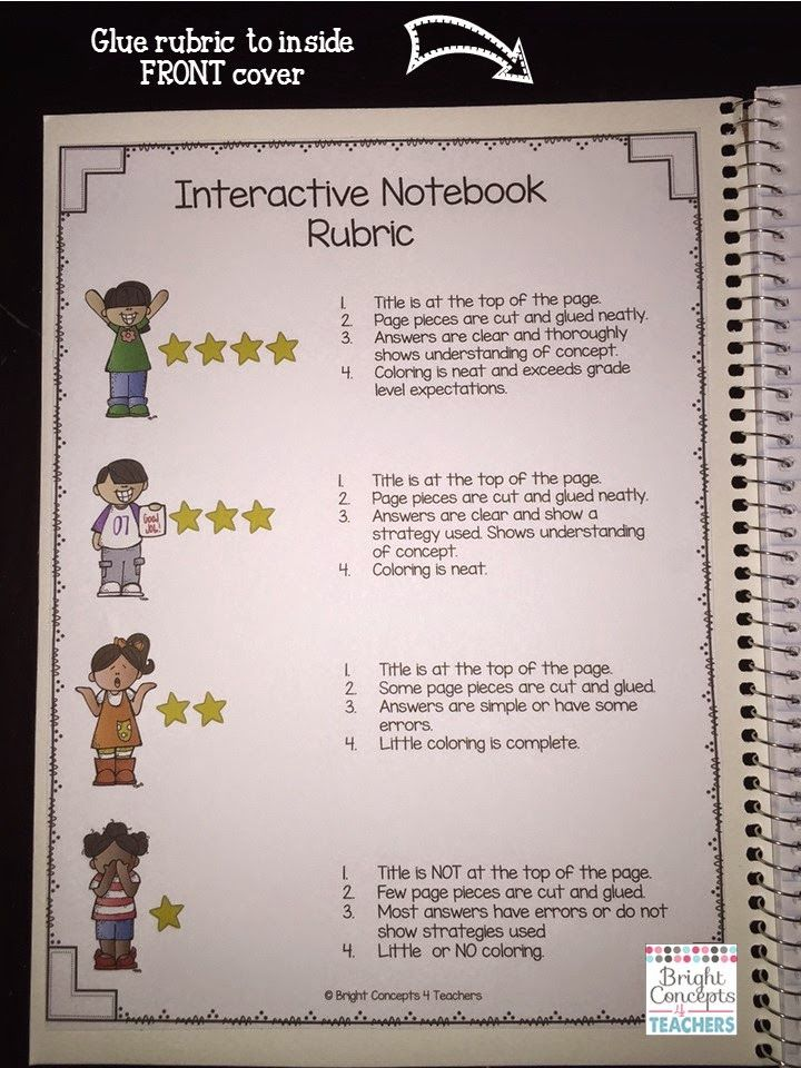 Interactive Notebooks: Rubric and Grading