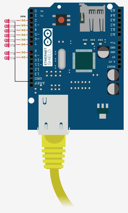 arduino ethernet projects