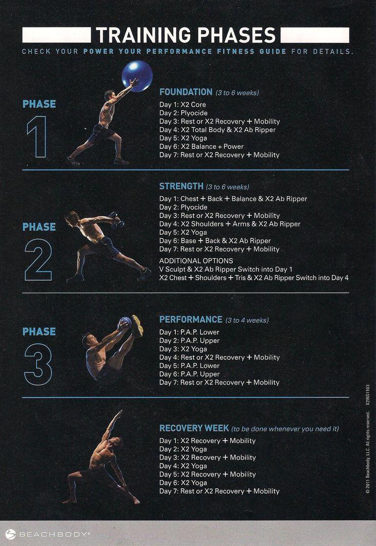 P90X2 Workout Schedule   Health   Pinterest