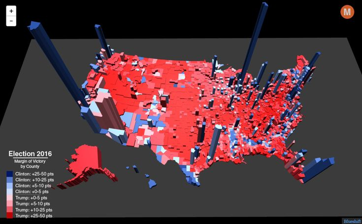 The brilliance of the Electoral College.   Did the...