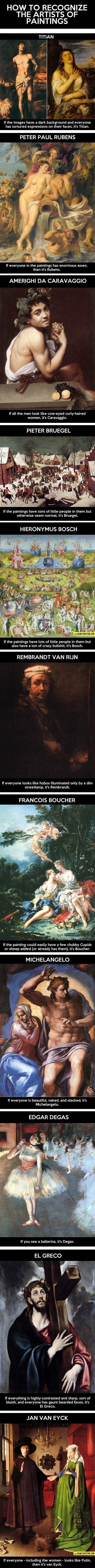 An  amusing guide to recognise the artist