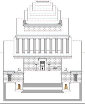 temple template
