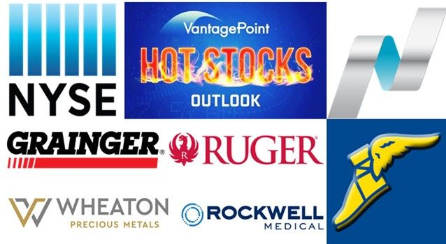 Watch the Weekly Hot Stocks Outlook and Analysis Video for $GWW, $WPM, $GT, $RMTI, and $RGR. My Trading Buddy Online Markets Analysis