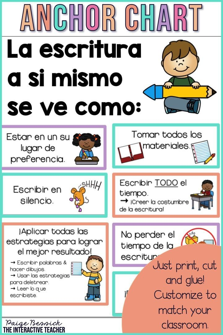 Writing Expectations Anchor Chart La Tabla De Las Expectativas Para La Escritura Spanish Writing Writing Anchor Charts Anchor Charts