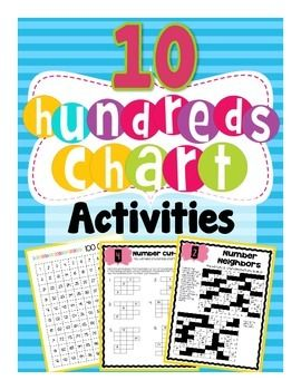 You can certainly count on a hundreds chart! But did you know that you can use it to teach about number patterns and number theory, addition, subtraction, and even problem solving? This is a resource of 10 activities for primary students. It includes:- 2 versions of a 100 chart- 2 versions of a 120 chart- 10 printable student activities These activities are designed to teach or reinforce math concepts and skills using a hundreds chart.