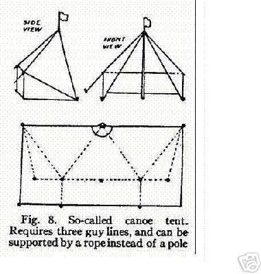 how to build a tent