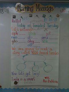 A different type of message for each day of the week.  Love this idea!