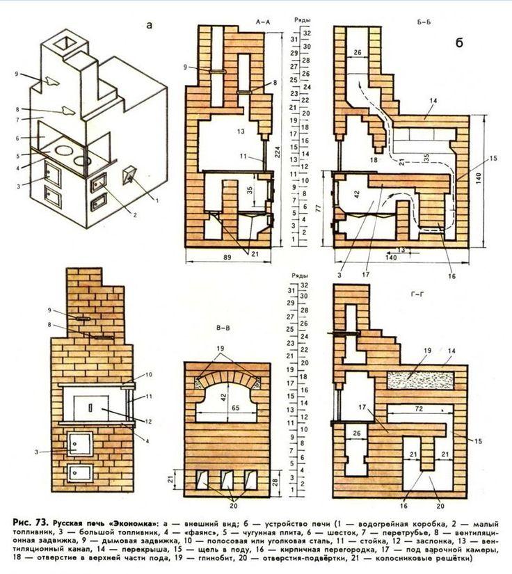 печь для дома своими руками конструкция