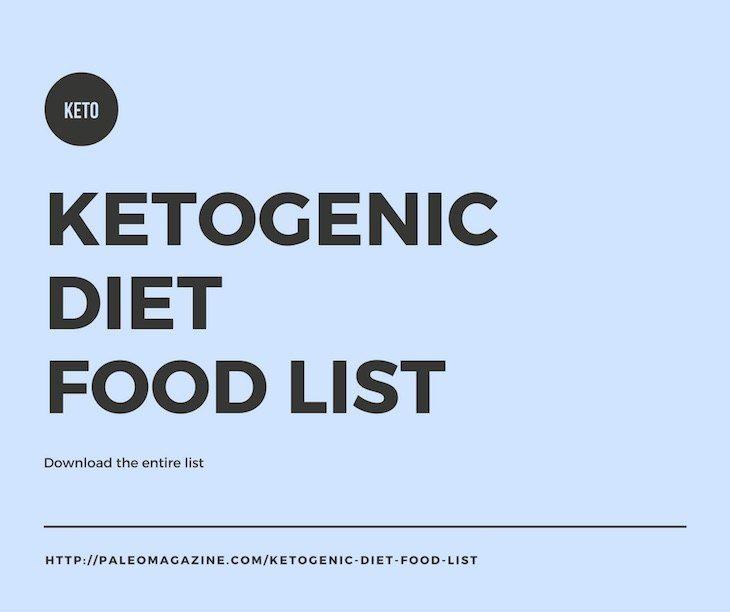 Ketogenic Diet Food List http://paleomagazine.stfi.re/ketogenic-diet-food-list #keto #ketogenic
