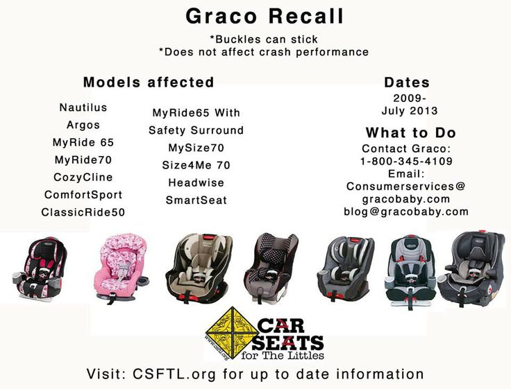 Graco car seat recall model numbers 14