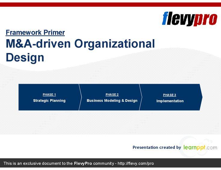 M A Driven Organizational Design Https Flevy Com Browse Flevypro Doc 3203 M A Driven Organizational D Organizational Design Strategic Planning Organizational