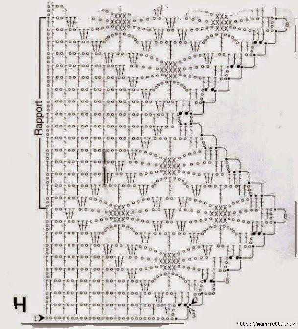 Patrones para tejer puntilla con diseño geométrico, con vista de esquinas y centro.