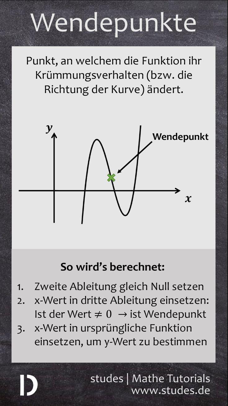 Wendepunkte einer Funktion: Was ist das und wie wird's berechnet?