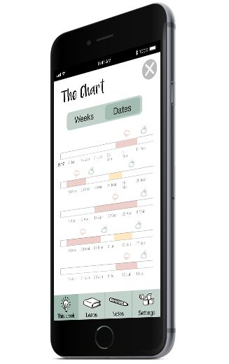 The Chart in The Wonder Weeks App