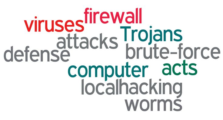 19 best Malware Definitions images on Pinterest ...