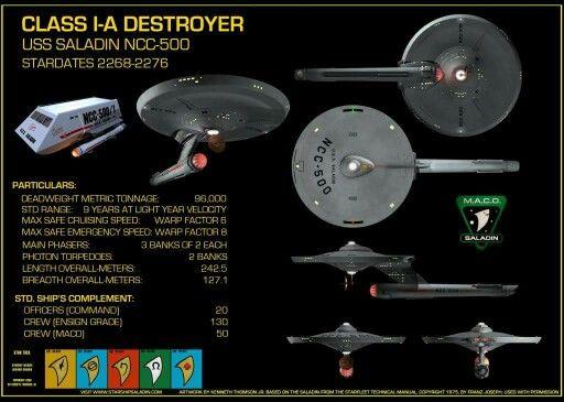 [49+] Starfleet Command Wallpaper on WallpaperSafari