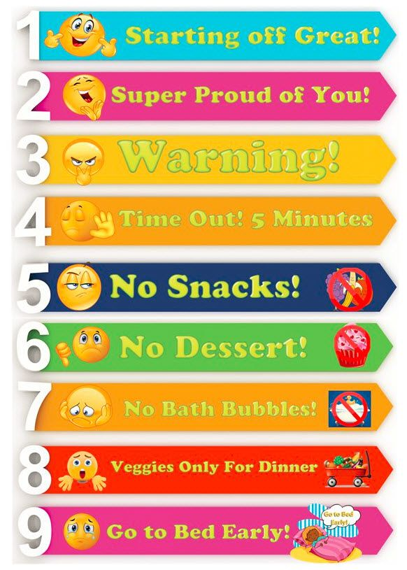 A Chart I created to help discipline my 4 year old ...