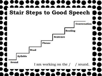 Speech Writing: How to write a speech in 5 steps