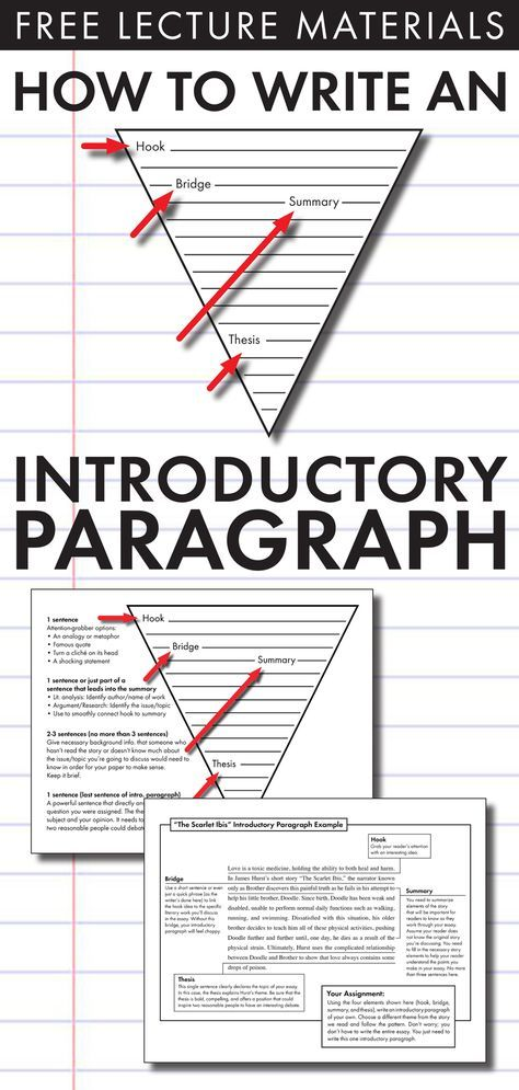 How to Write an Introductory Paragraph, FREE Slides