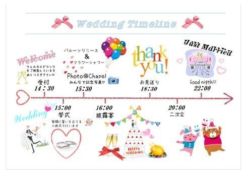 ウェディングタイムライン! の画像|♡Tiffany Blue Wedding♡
