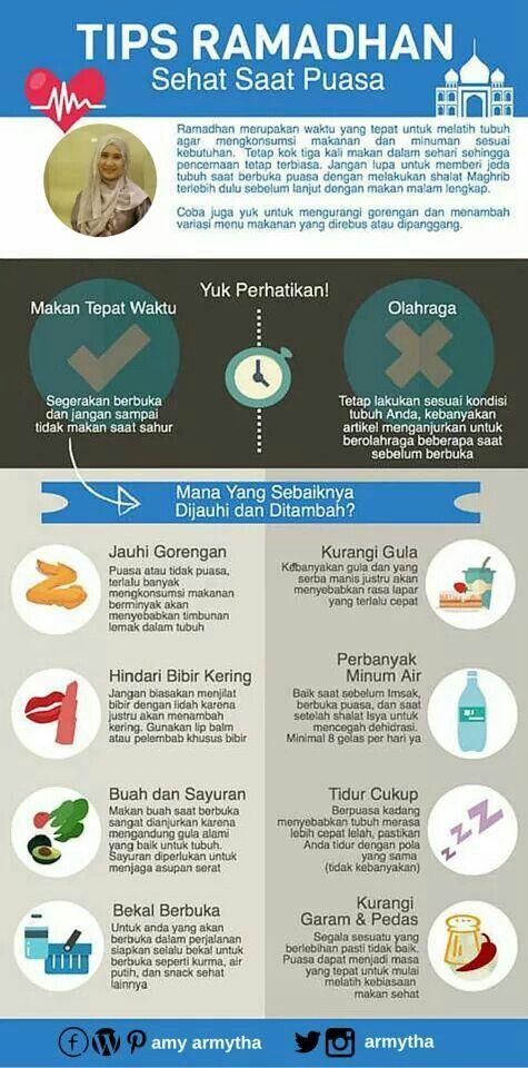 Tips Sehat Ramadhan
