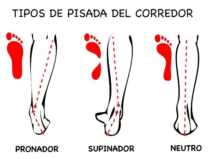 Como Correr Mas Rapido: Plantilla Supinadora-Distintos tipos de plantillas...