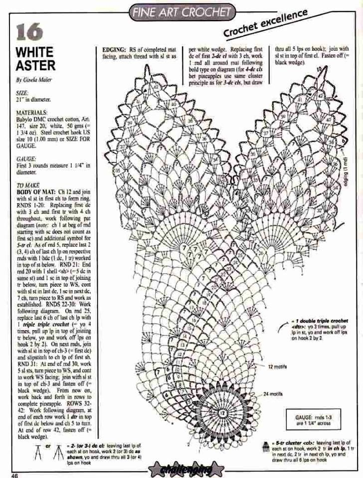 Crochet patterns charts peopledavidjoel crochet patterns charts ccuart Gallery