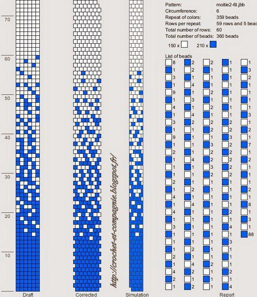 Схемы для вязания жгутов крючком из бисера