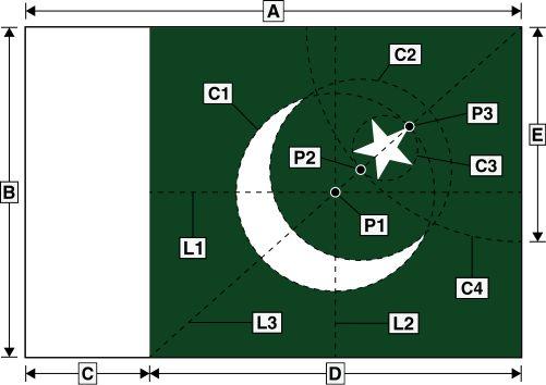 Pakistan flag construction.svg