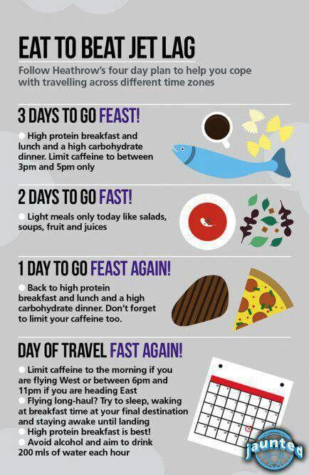 Eat to Beat Jet Lag