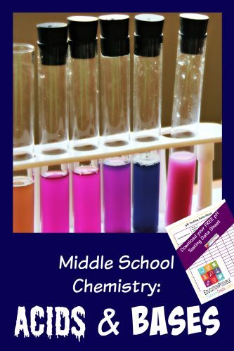 Middle School Chemistry: Acids and Bases {FREE Printable} @Education Possible