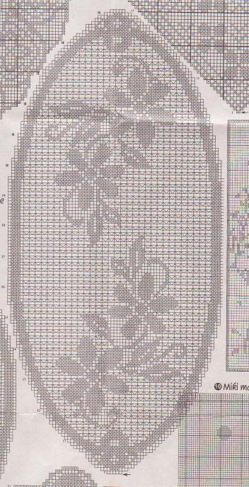 ✿ ☼ Heklanje sa Nadom / Crochet With Hope ☼ ✿: ŠEME ZA HEKLANJE