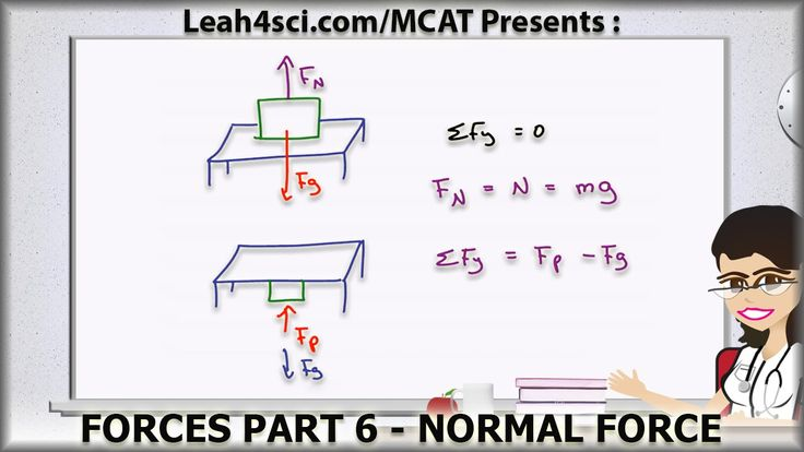 Normal Force #MCAT Physics - Up, Down, and Inclined Plane