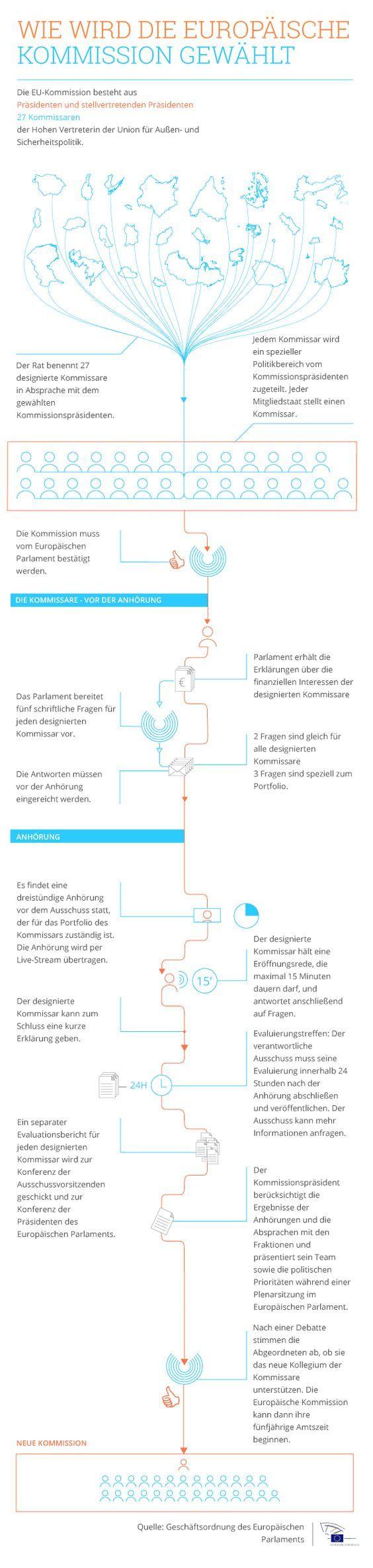 Fein Rezidivprophylaxe Plan Arbeitsblatt Pdf Bilder - Super Lehrer ...