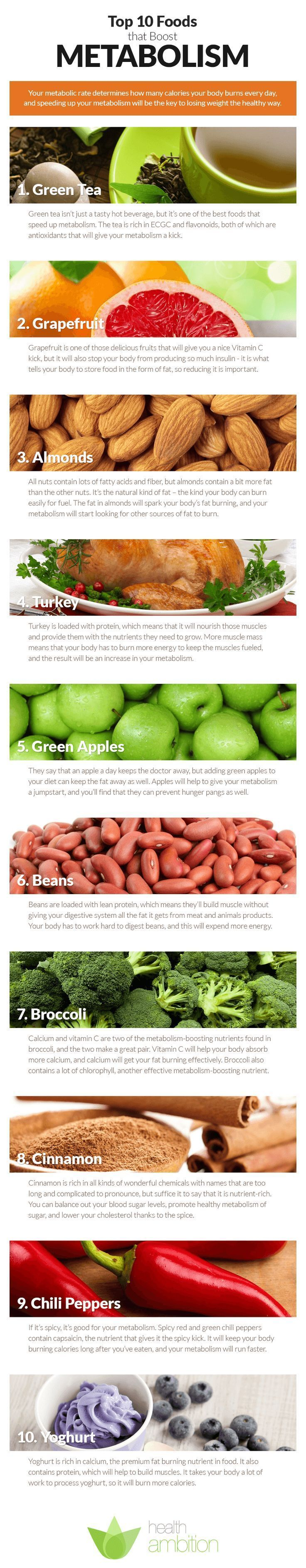 Heart healthy diet plan pdf
