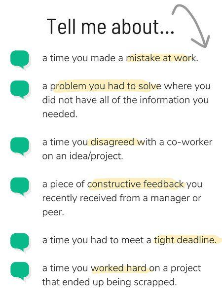 Tips for Tackling Behavioral Interview Questions Back to Work