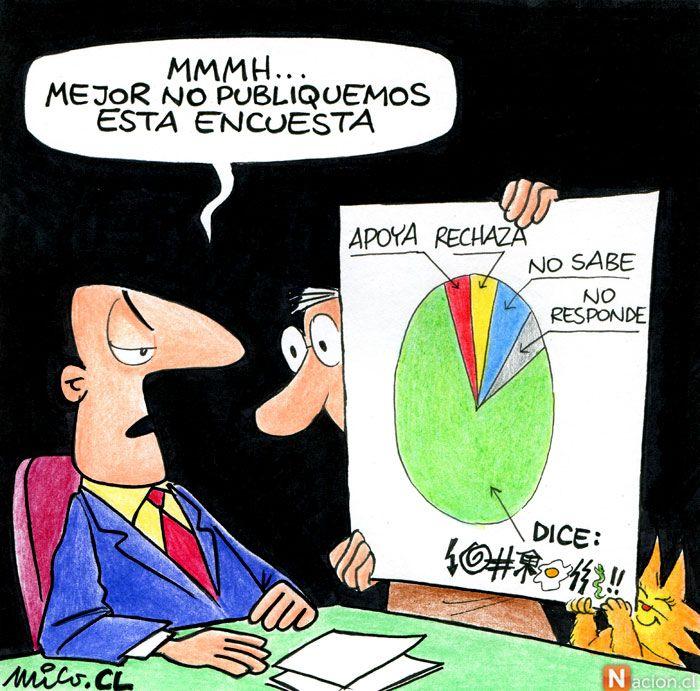 Razones para no publicar una encuesta... #chile